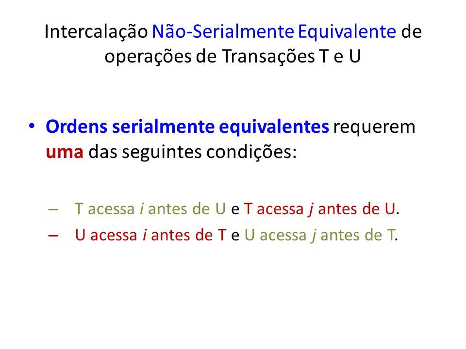 Ordens serialmente equivalentes requerem uma das seguintes condições: