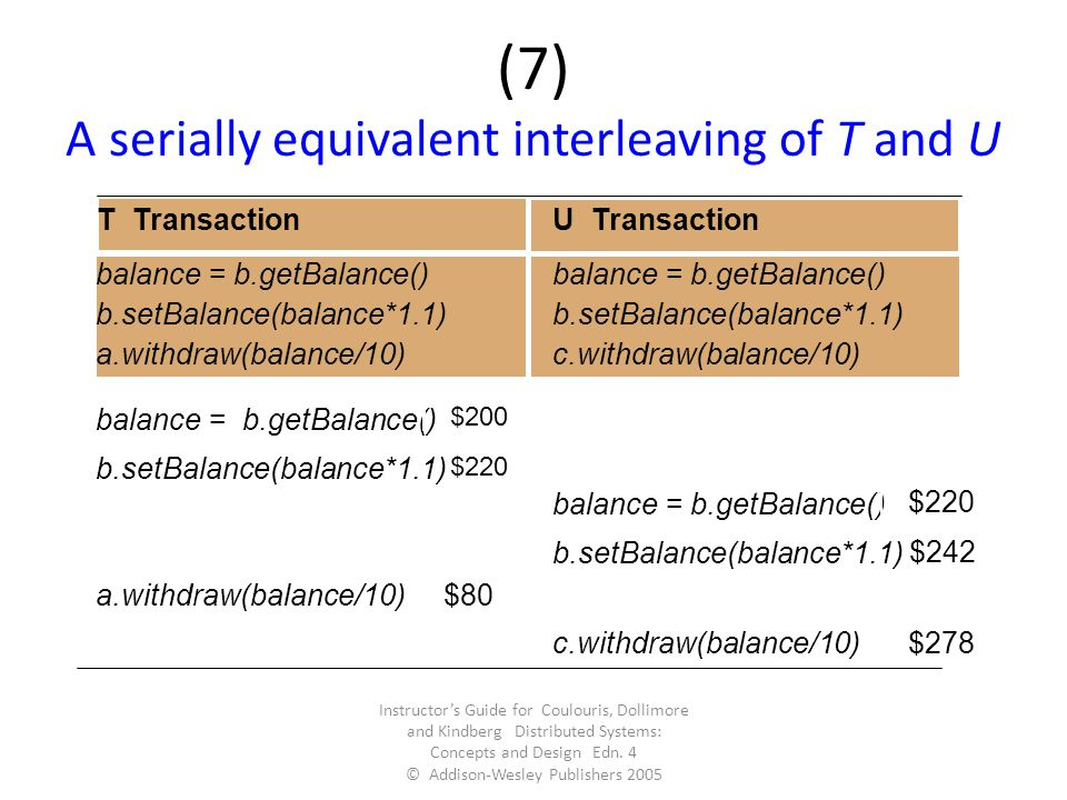 (7) A serially equivalent interleaving of T and U