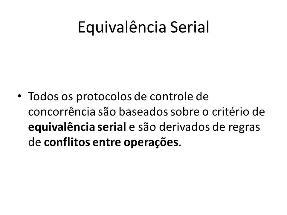 Equivalência Serial