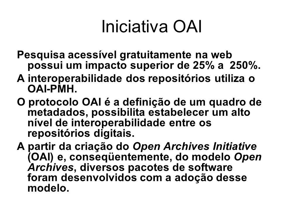 Iniciativa OAI Pesquisa acessível gratuitamente na web possui um impacto superior de 25% a 250%.