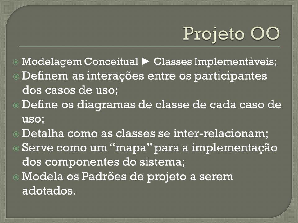 Projeto OO Modelagem Conceitual ► Classes Implementáveis; Definem as interações entre os participantes dos casos de uso;
