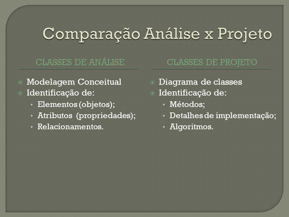 Comparação Análise x Projeto