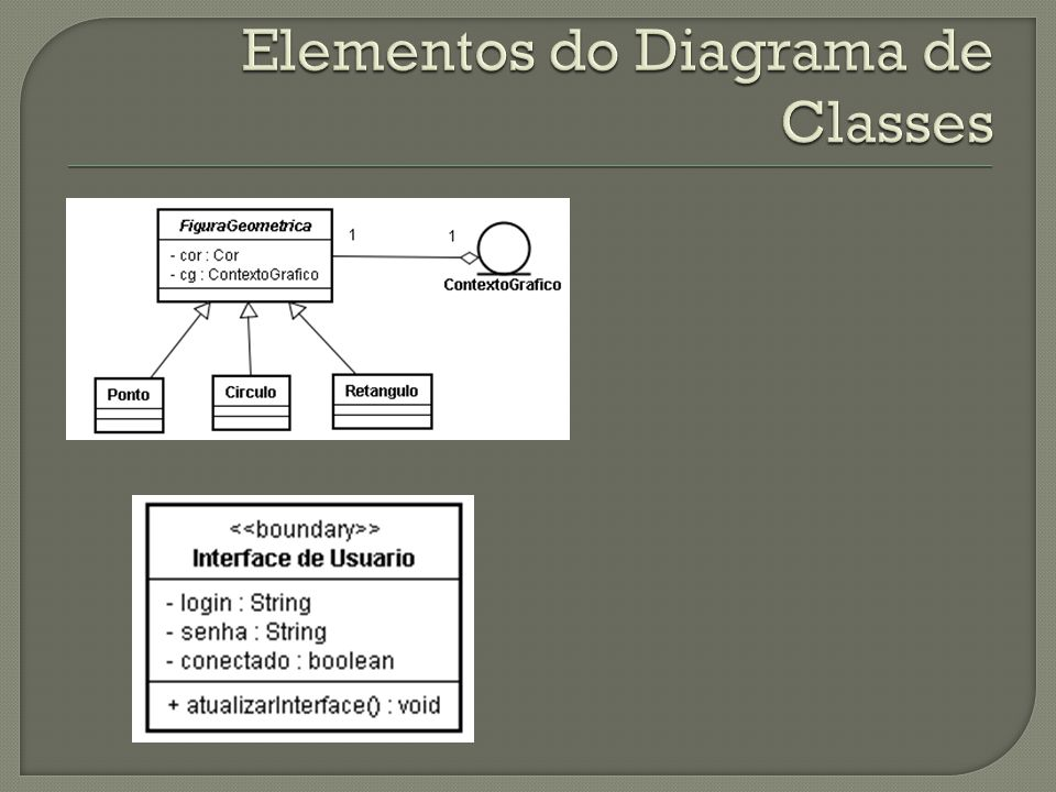 Elementos do Diagrama de Classes