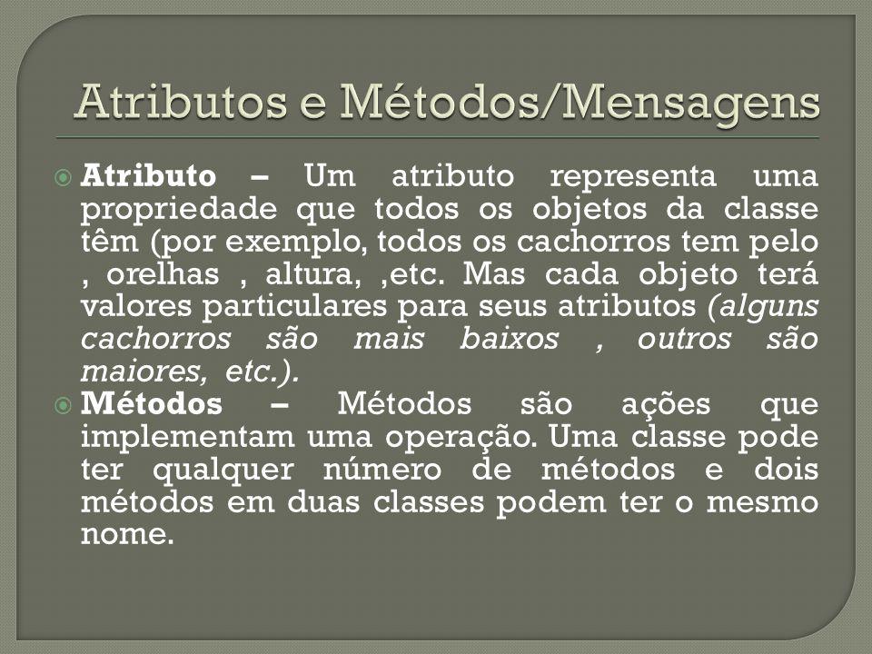 Atributos e Métodos/Mensagens
