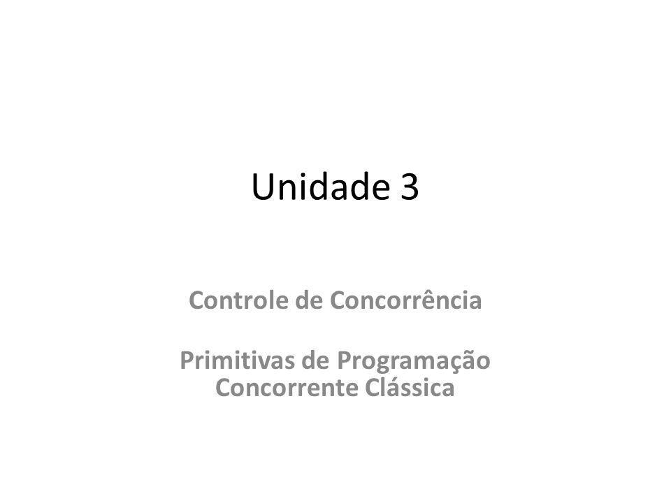 Unidade 3 Controle de Concorrência