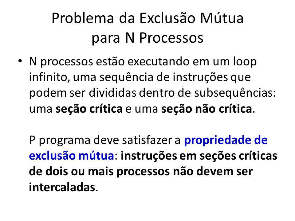 Problema da Exclusão Mútua para N Processos
