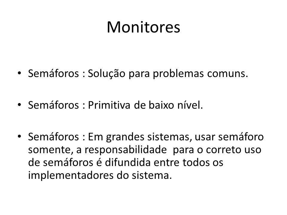 Monitores Semáforos : Solução para problemas comuns.