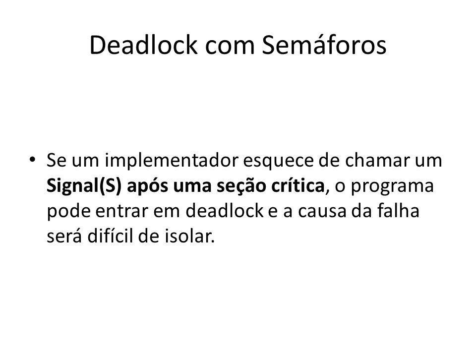 Deadlock com Semáforos