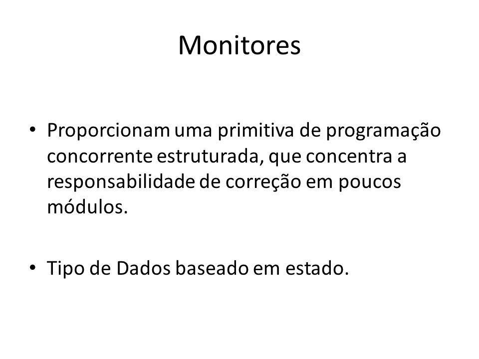 Monitores Proporcionam uma primitiva de programação concorrente estruturada, que concentra a responsabilidade de correção em poucos módulos.