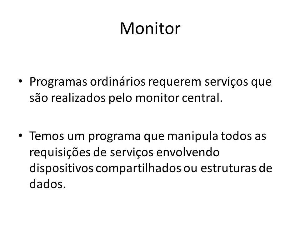 Monitor Programas ordinários requerem serviços que são realizados pelo monitor central.