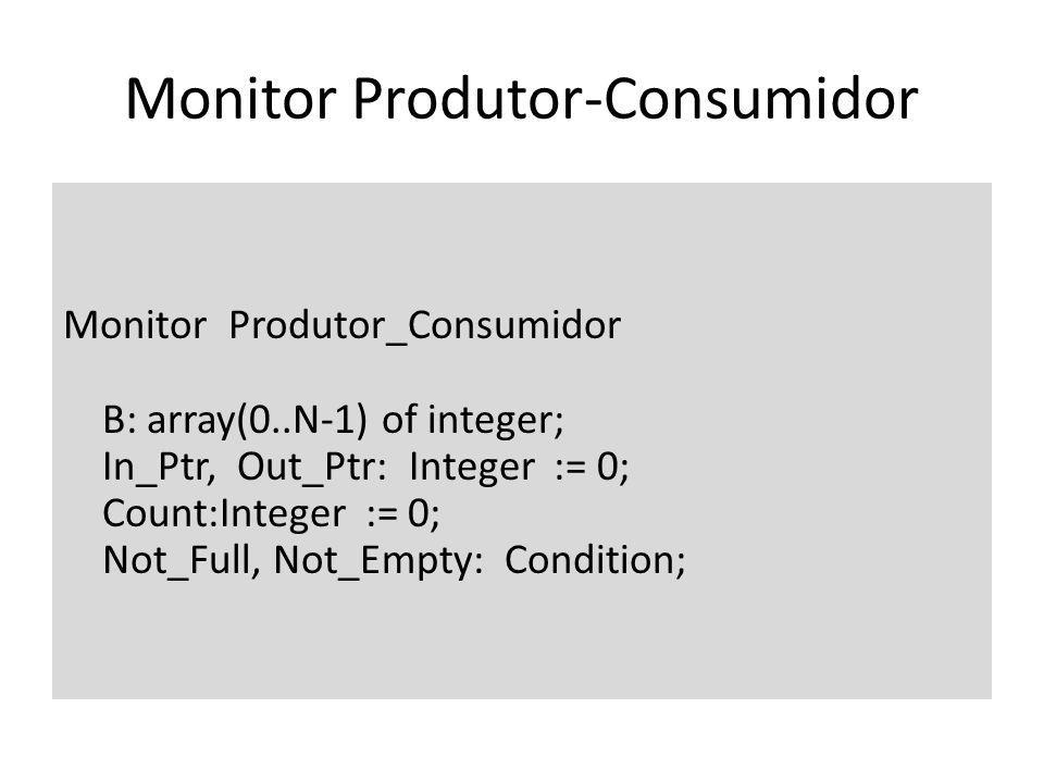 Monitor Produtor-Consumidor
