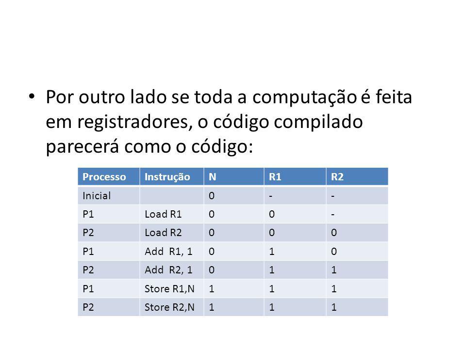 Por outro lado se toda a computação é feita em registradores, o código compilado parecerá como o código: