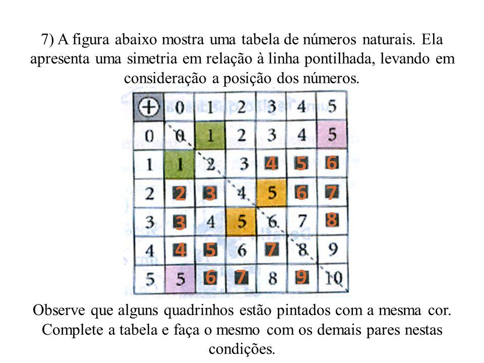 7) A figura abaixo mostra uma tabela de números naturais