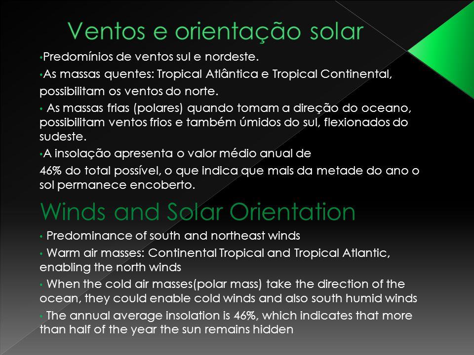 Ventos e orientação solar