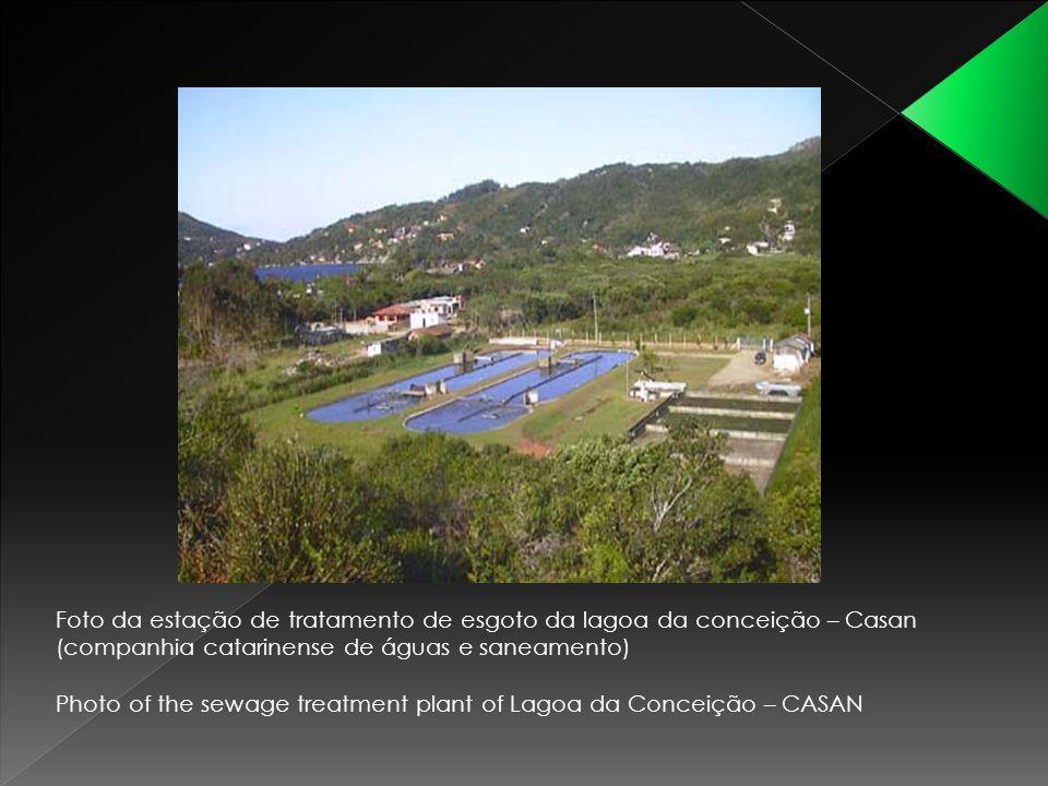 Foto da estação de tratamento de esgoto da lagoa da conceição – Casan (companhia catarinense de águas e saneamento)