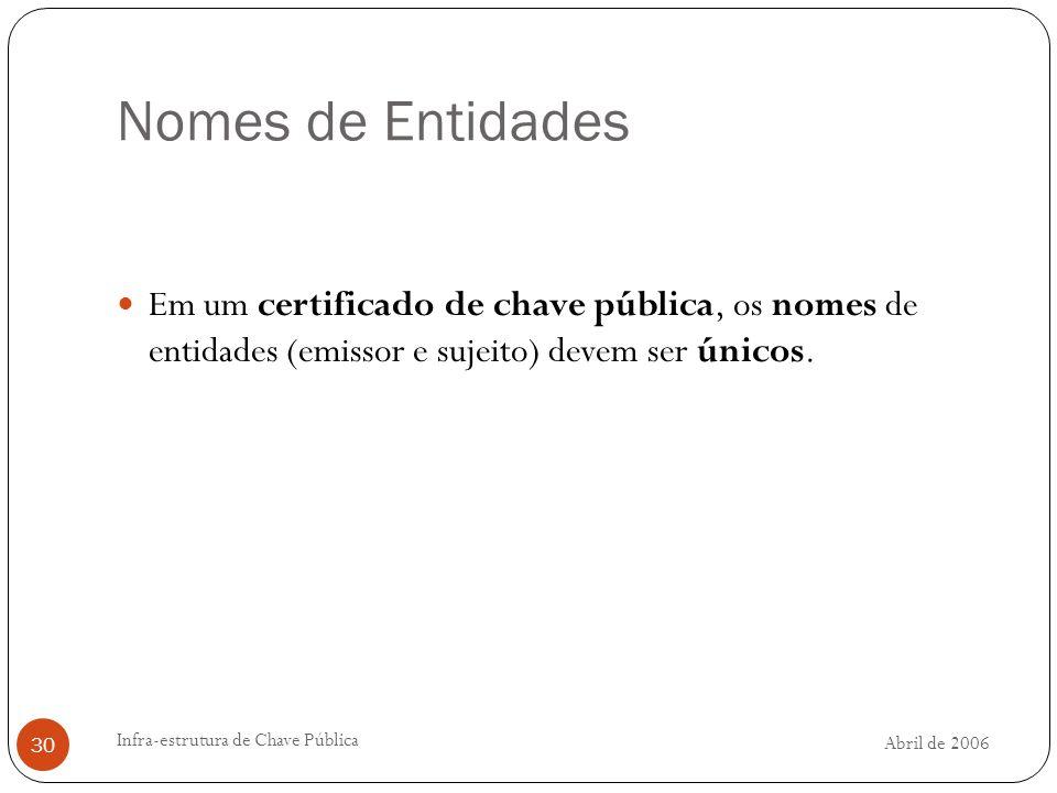 Nomes de Entidades Em um certificado de chave pública, os nomes de entidades (emissor e sujeito) devem ser únicos.