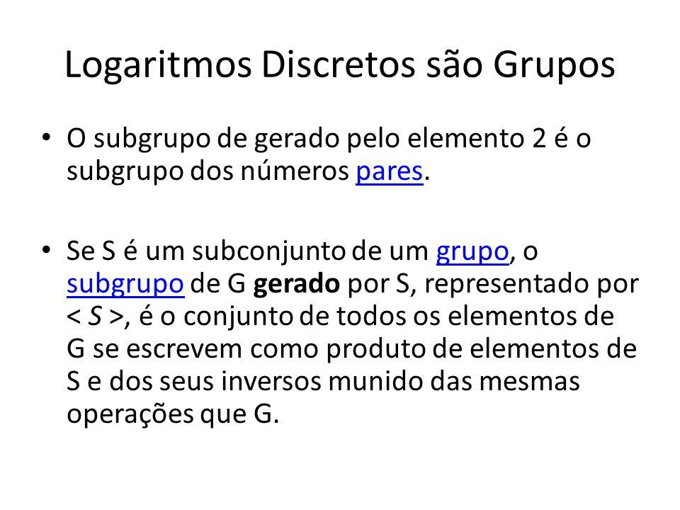 Logaritmos Discretos são Grupos