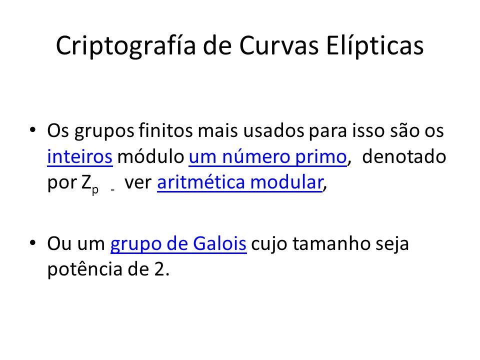 Criptografía de Curvas Elípticas