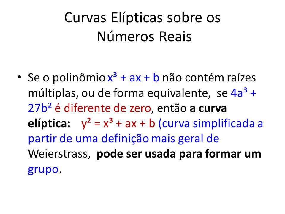 Curvas Elípticas sobre os Números Reais