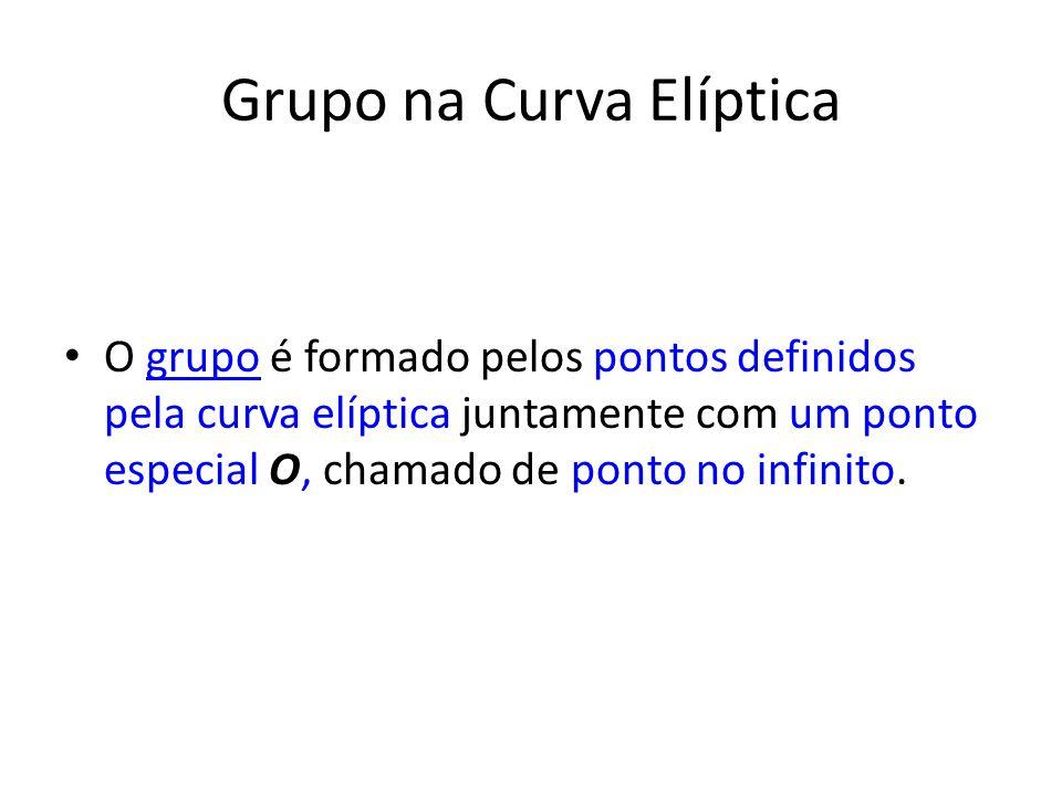 Grupo na Curva Elíptica