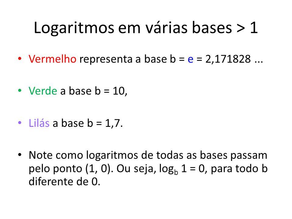 Logaritmos em várias bases > 1