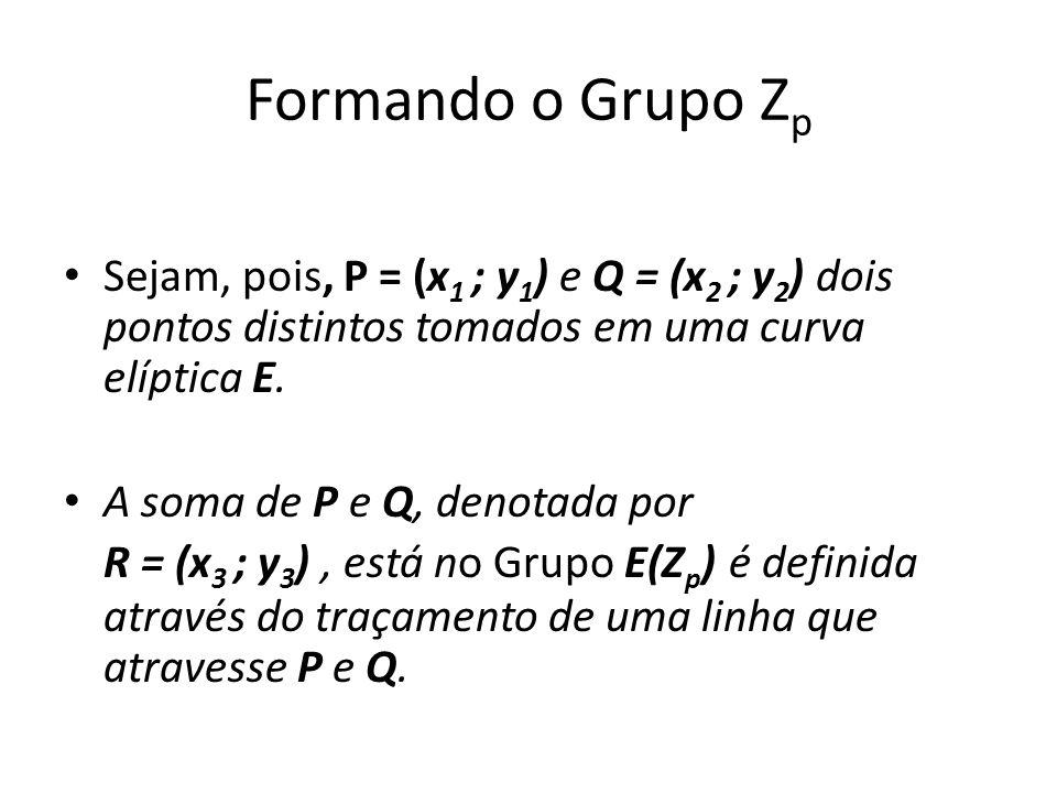 Formando o Grupo Zp Sejam, pois, P = (x1 ; y1) e Q = (x2 ; y2) dois pontos distintos tomados em uma curva elíptica E.