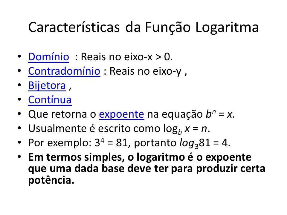Características da Função Logaritma