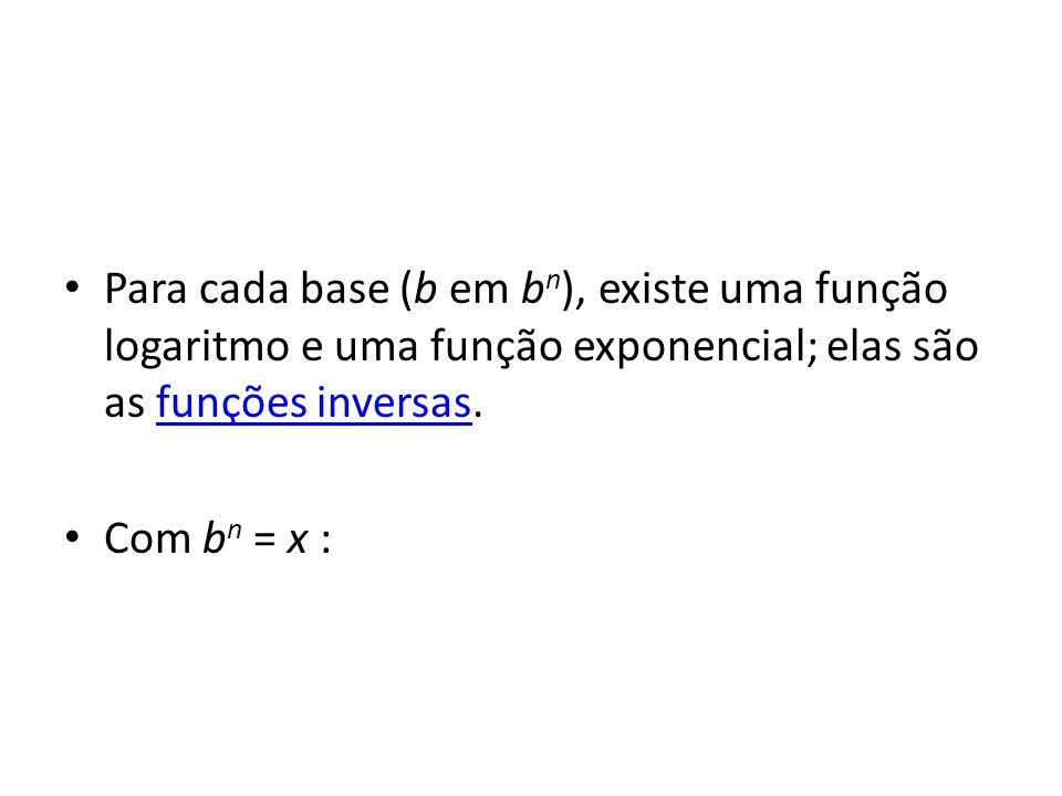 Para cada base (b em bn), existe uma função logaritmo e uma função exponencial; elas são as funções inversas.