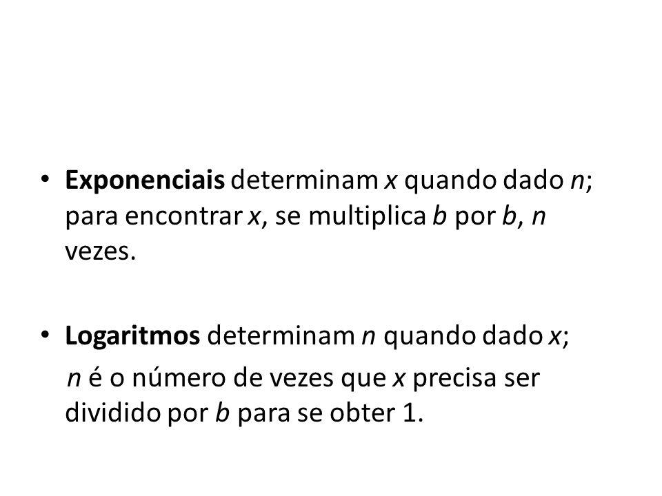Exponenciais determinam x quando dado n; para encontrar x, se multiplica b por b, n vezes.