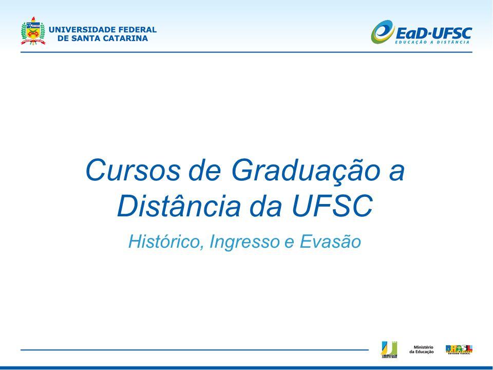 Cursos de Graduação a Distância da UFSC