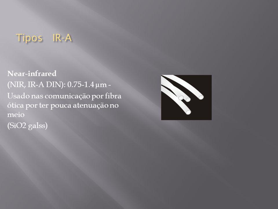 Tipos IR-A Near-infrared (NIR, IR-A DIN): 0.75-1.4 µm -