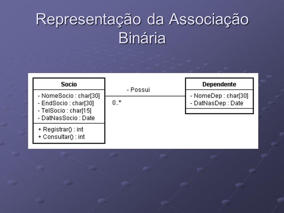 Representação da Associação Binária
