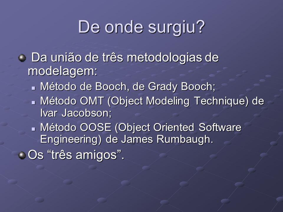De onde surgiu Da união de três metodologias de modelagem: