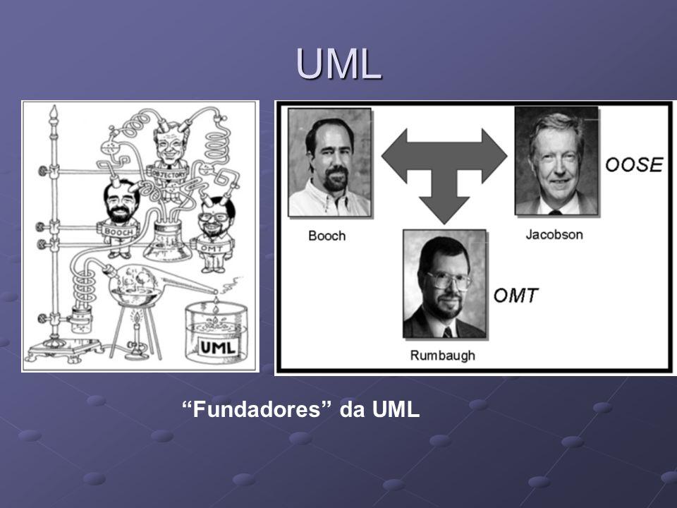 UML Fundadores da UML