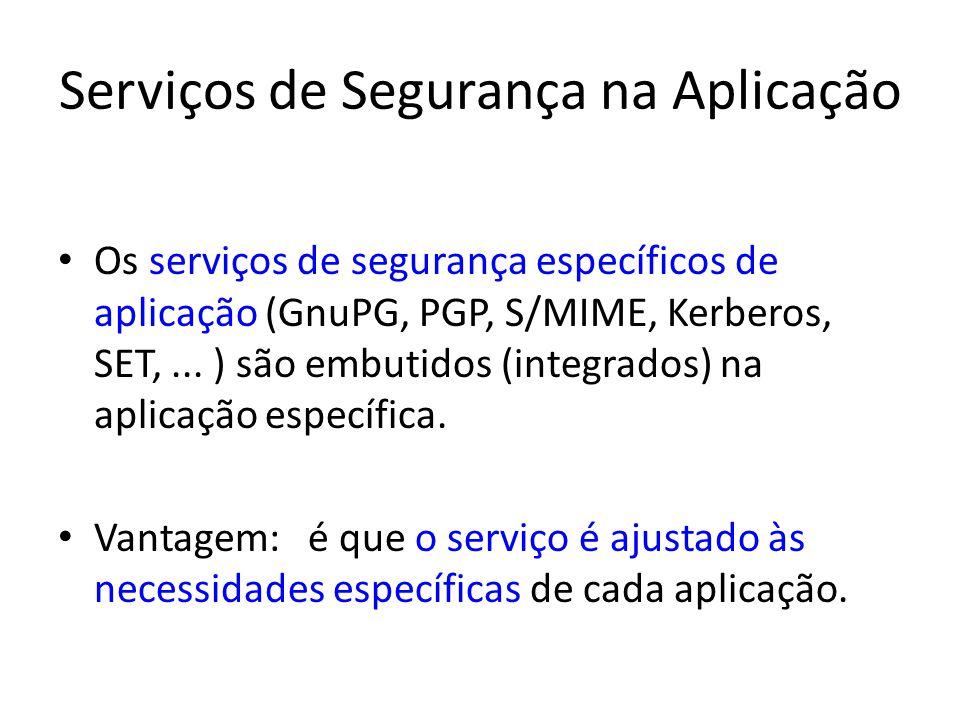 Serviços de Segurança na Aplicação