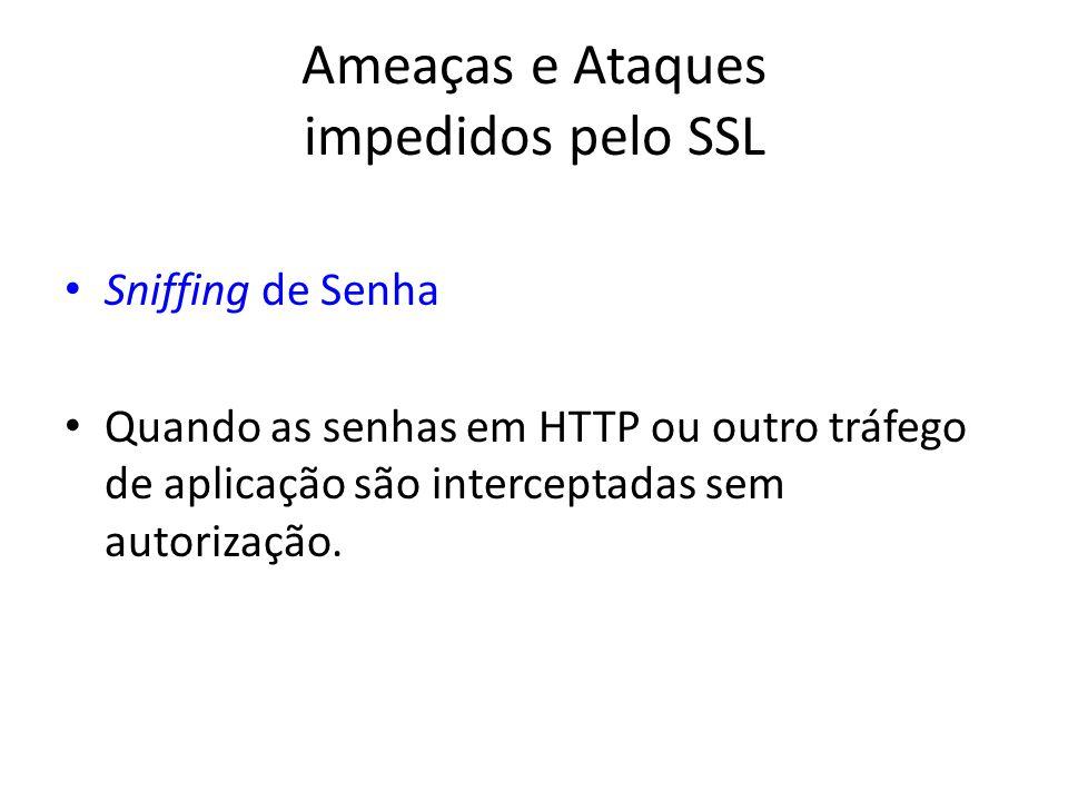 Ameaças e Ataques impedidos pelo SSL