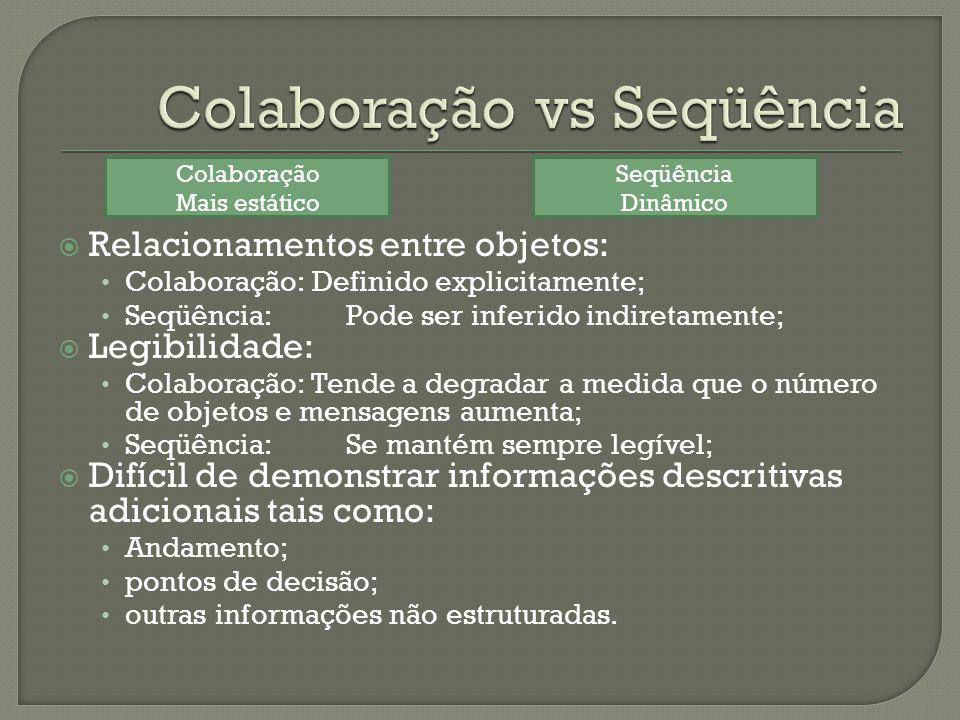 Colaboração vs Seqüência