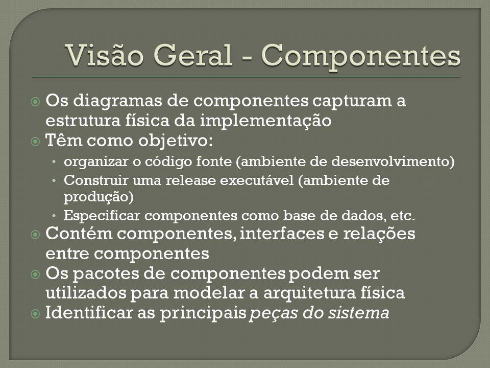 Visão Geral - Componentes