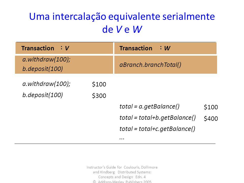 Uma intercalação equivalente serialmente de V e W