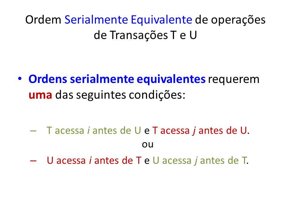 Ordem Serialmente Equivalente de operações de Transações T e U