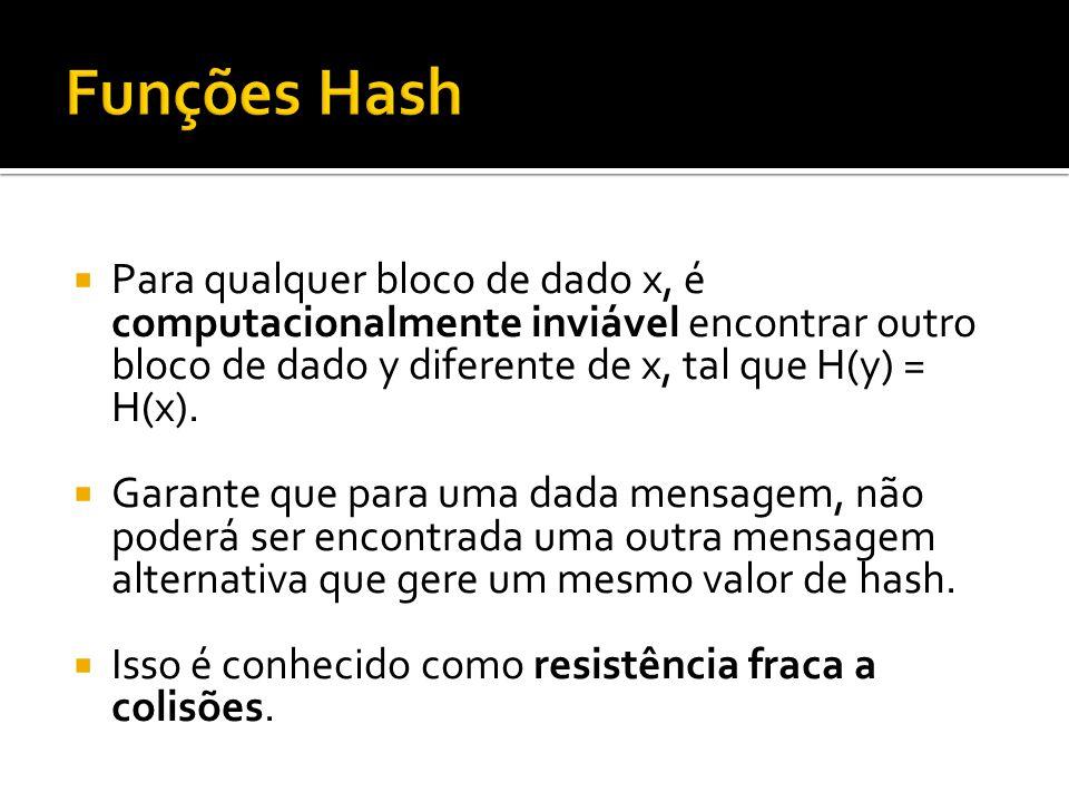 Funções Hash Para qualquer bloco de dado x, é computacionalmente inviável encontrar outro bloco de dado y diferente de x, tal que H(y) = H(x).