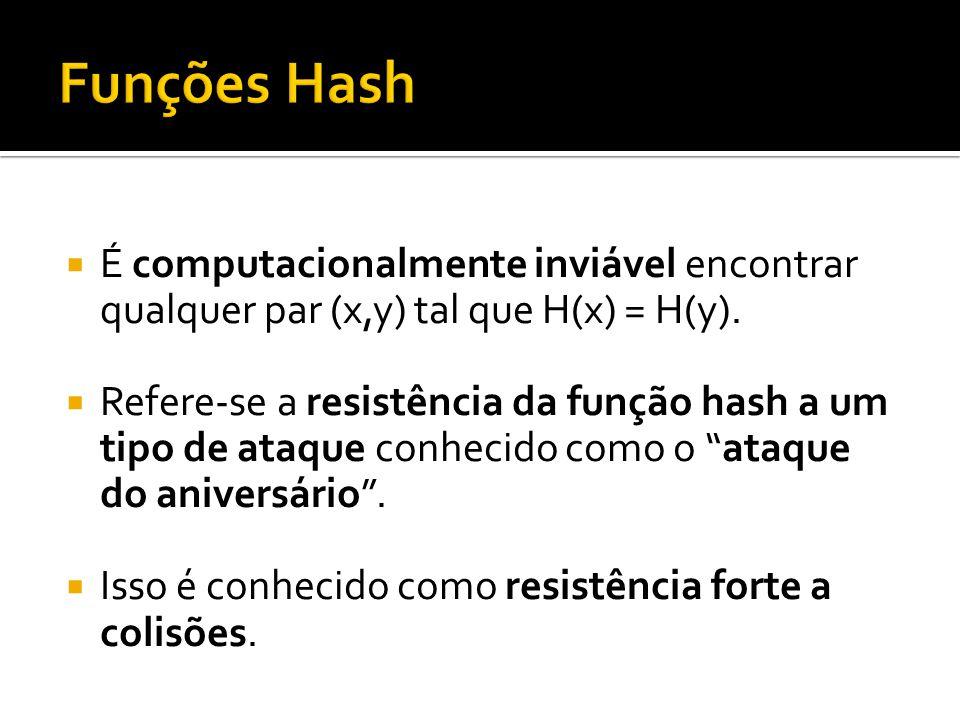 Funções Hash É computacionalmente inviável encontrar qualquer par (x,y) tal que H(x) = H(y).