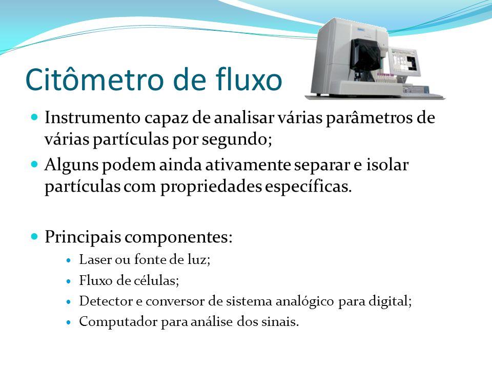 Citômetro de fluxo Instrumento capaz de analisar várias parâmetros de várias partículas por segundo;