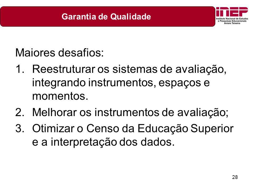 Melhorar os instrumentos de avaliação;