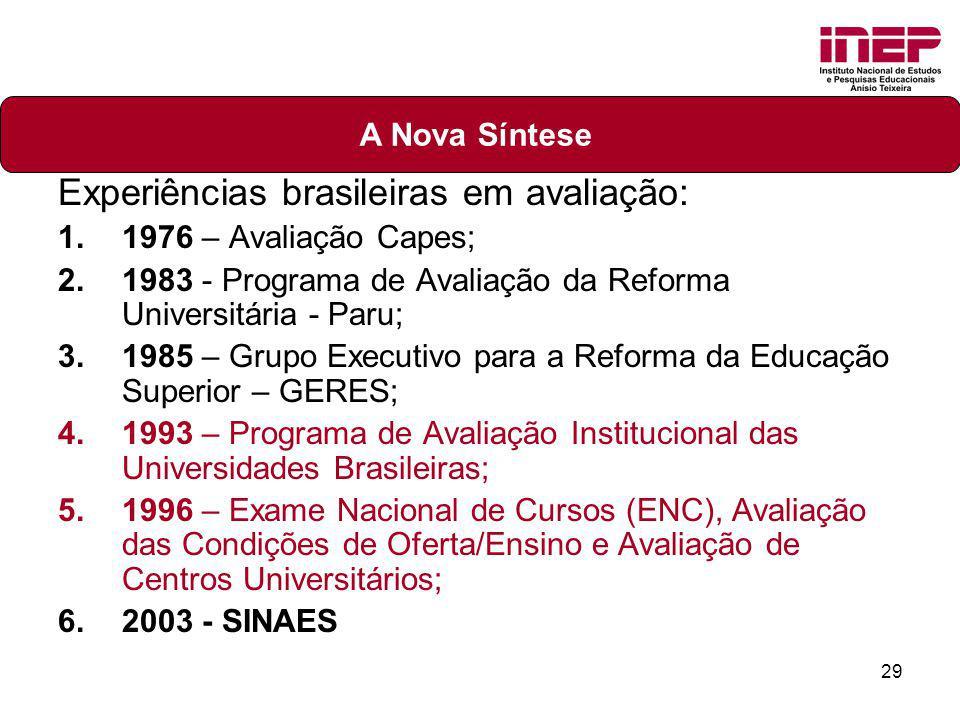Experiências brasileiras em avaliação: