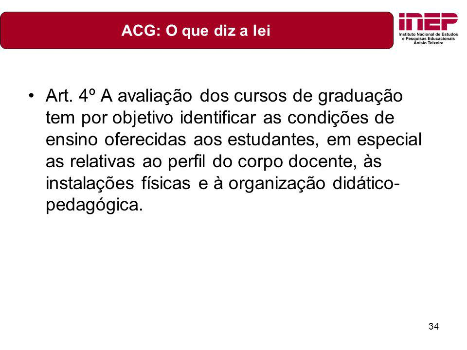 ACG: O que diz a lei
