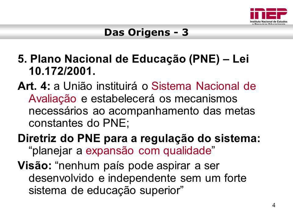 5. Plano Nacional de Educação (PNE) – Lei 10.172/2001.