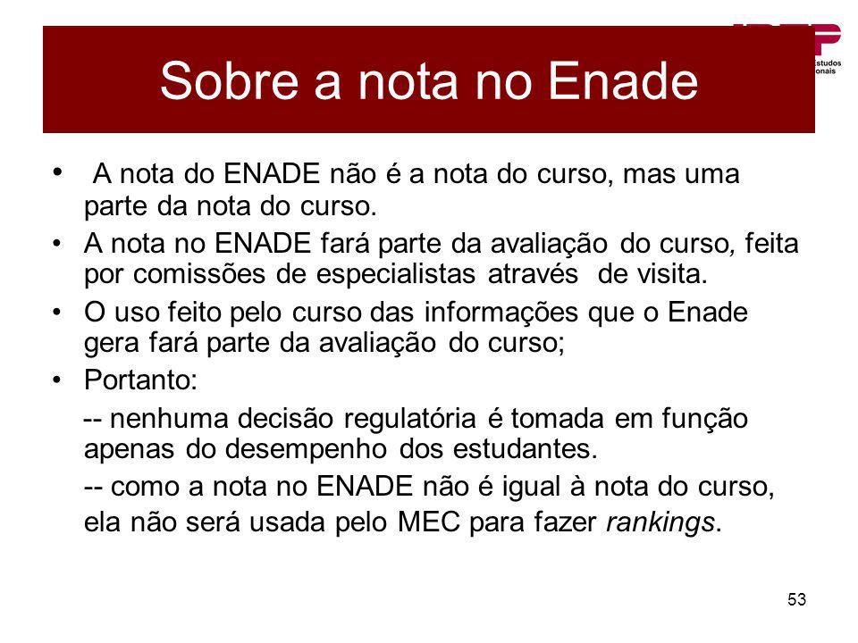 Sobre a nota no Enade A nota do ENADE não é a nota do curso, mas uma parte da nota do curso.