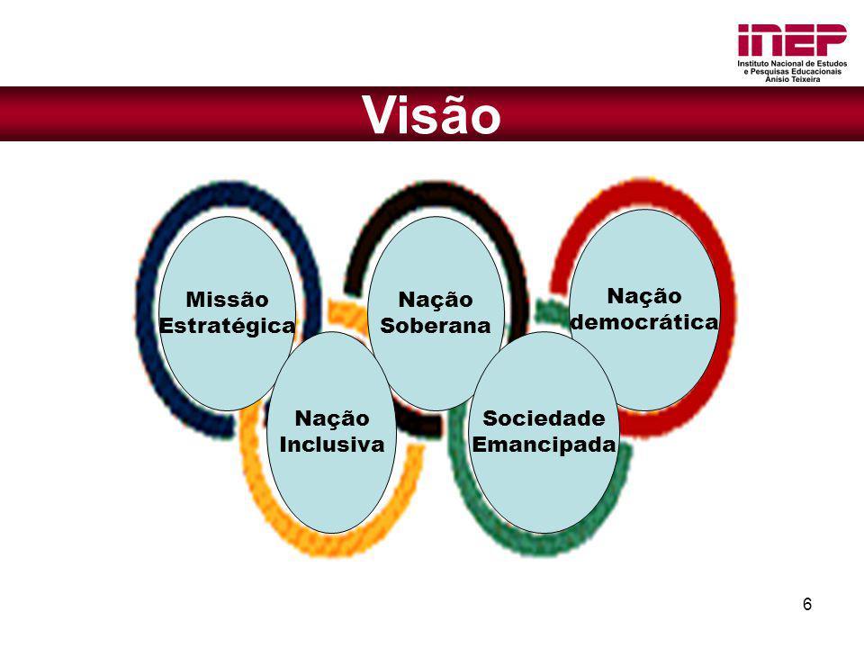 Visão Nação democrática Missão Estratégica Nação Soberana Nação