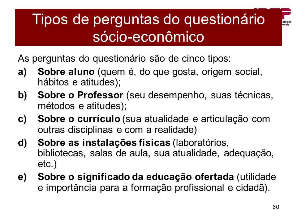 Tipos de perguntas do questionário sócio-econômico